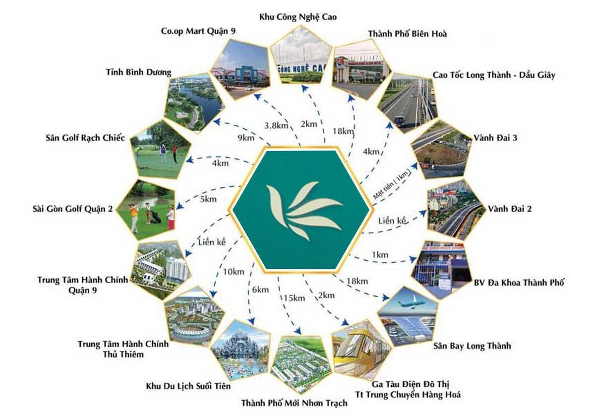 Dự án căn hộ MT Eastmark City Điền Phúc Thành: Kết nối Centana Điền Phúc Thành với khu vực
